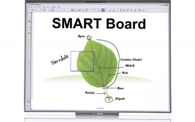 SMART BOARD SB480 QUADRO INTERACTIVO SMART 77″